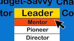 Leadership Resume New 60 Words To Show Leadership On A Resume Ladders