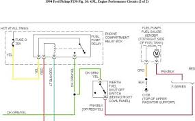ford f ground wire to fuel pump all models use an electrical interrupt switch in fuel system during a collision or vehicle rollover electrical contacts in inertia switch open