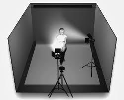 lighting set. light 1 full from 0 left lighting set