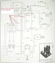 ez go txt wiring diagram ez image wiring diagram 1995 ezgo txt wiring diagram 1995 auto wiring diagram schematic on ez go txt wiring diagram