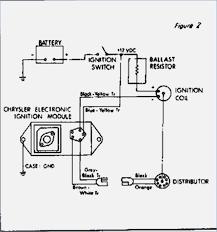 mopar electronic wiring diagram wiring diagram for you • 4 pin ballast wiring diagram mopar electronic ignition no wiring rh 13 11 102 crocodilecruisedarwin com