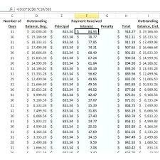 Auto Loan Amortization Table Excel How To Calculate Car Payment In