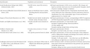 Psychological Assessment Section 2 Cambridge Handbook Of