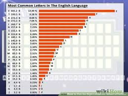 two letter words beginning with v 5 letter words starting with m gallery letter examples ideas