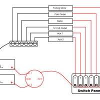 ranger boat wiring diagram pictures images photos photobucket ranger boat wiring diagram photo diagram elecdiagram jpg