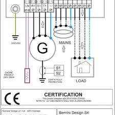 wiring diagram of window type air conditioner archives cnvanon com Window Air Conditioner Outlet Wiring Diagram originalstylophone wiring diagram for electrical control panel inspirationa sel generator control panel wiring diagram ac connections