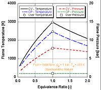 Lpg Pressure Temperature Chart Propane Refrigerant Chart