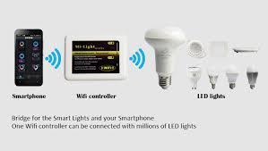 2 4g rf mi light wifi box smart app control wifi controlle mi light controller only wifi controller in rgb controlers from lights lighting on