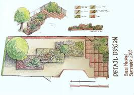 image gallery of extraordinary 2 how to plan a garden design planning garden layout