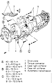 94 Ford Tempo Transmission Diagram
