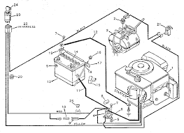 all lawn mower wiring diagrams briggs and stratton ignition wiring on simple electrical schematic drawings