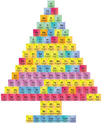 64 best Periodic Table of the Elements images on Pinterest ...
