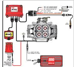 msd 6a wiring diagram hei solidfonts msd ignition wiring diagrams msd 6al wiring diagram
