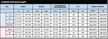 Scubapro Hydros Pro Size Chart Scubapro Hydros Pro Bcd