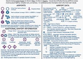 Vfrweather Com Visual Flight Rules Aviation Weather Vfr