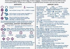 Terminal Area Chart Legend Vfrweather Com Visual Flight Rules Aviation Weather Vfr