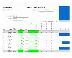 free excel gantt chart template download ms excel gantt chart template free download j3rul inspirational 36