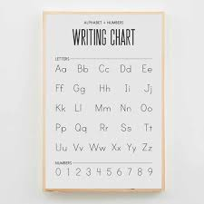 Handwriting Chart Print Print Writing Chart Poster For A Classroom Or Homeschool