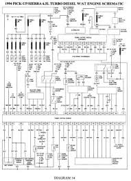 wiring diagram gmc sierra wiring diagrams and schematics wiring diagram 2006 gmc sierra charts images 1992 bmw 325i convertible 2 5l mfi sohc 6cyl repair s