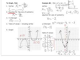 5 1 graphing quadratic functions