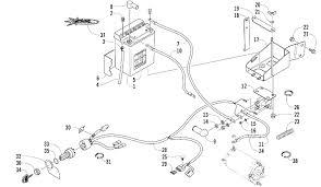 Ignition wiring diagram elaboration arctic cat parts canada promo code ideasdeportivascanarias