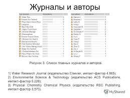 Презентация на тему Реферат Механизмы сорбции нефти ФГАОУ ВПО  3 Журналы