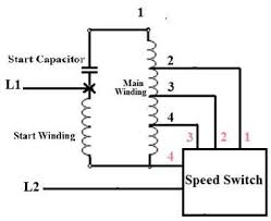 wiring diagram for 3 speed fan motor the wiring diagram 2 speed fan motor wiring diagram nilza wiring diagram