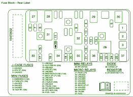 2005 chevy venture fuse diagram wiring diagram for you • 2002 chevy impala fuse box diagram auto fe wiring diagrams rh 74 bildhauer schaeffler de 2005 chevy venture wiring diagram 2005 chevy venture radio wiring