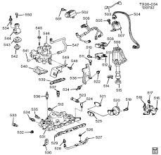 4l60e wiring diagram 1995 gmc jimmy 4l60e discover your wiring egr valve location 95 blazer