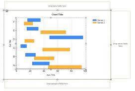 Sharepoint Gantt Chart Date Range Sharepoint Bee Range Bar Chart Gantt Chart Using Ssrs 2008