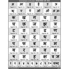 English To Hindi Alphabet Chart Trace And Learn Writing Hindi Alphabet Vowel And Number