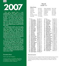 A History of West Point High School Football by wiloakes - issuu