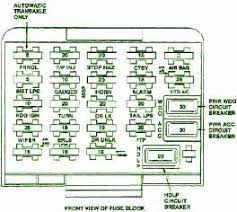 similiar 1995 grand am wiring diagram keywords 1995 pontiac grand am gt fuse box diagram circuit wiring diagrams