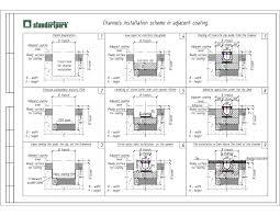 Concrete Trench Drain Design Standard Trench Drain Installation Standartpark
