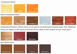 Cabot Wood Stain Chart Gel Stain Colors For Wood Outdoor