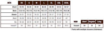 37 Extraordinary Marmot Size Chart