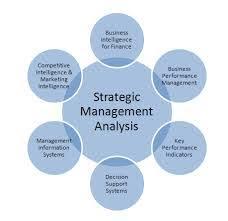 Research papers strategic management pdf   otobakimbeylikduzu com SlideShare