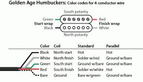 4 wire humbucker wiring diagram wiring diagram humbucker wiring diagram wires attached to 4 home