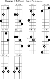 Complete Mandolin Chord Chart Play The Mandolin Free Mandolin Chord Charts For The Key Of F
