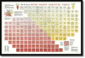 Grapes Chart Wine Grape Varietal Table De Long