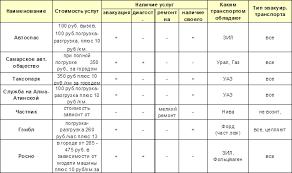 Реферат Конкуренция в рыночной экономике ru Виды конкуренции