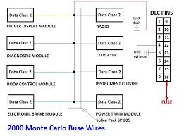 2000 monte carlo wiring diagram 2000 image wiring best test for 2000 chevrolet monte carlo ls 3 4l no start mil lamp on 2000 84 monte carlo wiring diagram