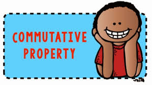 Properties Of Operations Chart Properties Of Operations Multiplication Mr Elementary Math