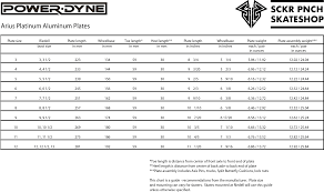 Plate Sizing Guide Sucker Punch Skate Shop