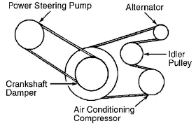 serpentine belt tensioner help turbo dodge forums turbo here is a diagram of the belt and how its connected