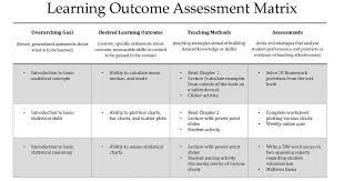 assessment office of instructional development direct assessment
