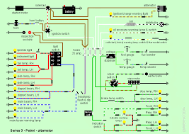 land rover discovery 1 wiring diagram land image land rover discovery 1 wiring diagram land image wiring diagram