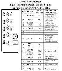 2000 mazda 626 fuse diagram change your idea wiring diagram 2002 mazda 626 fuse box wiring diagram detailed rh 9 2 gastspiel gerhartz de 2000 mazda protege radio wiring diagram 2000 mazda protege fuse diagram