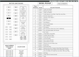 2012 ford f250 super duty fuse box diy enthusiasts wiring diagrams \u2022 2011 f250 interior fuse box diagram 2012 ford f550 fuse box diagram unique 2011 f250 fuse box diagram rh amandangohoreavey com 2006