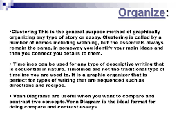 writers companion was designed as the one program you will need   compare and contrast essays organizeorganize organize clustering this is the general purpose method of graphically organizing any type of story or